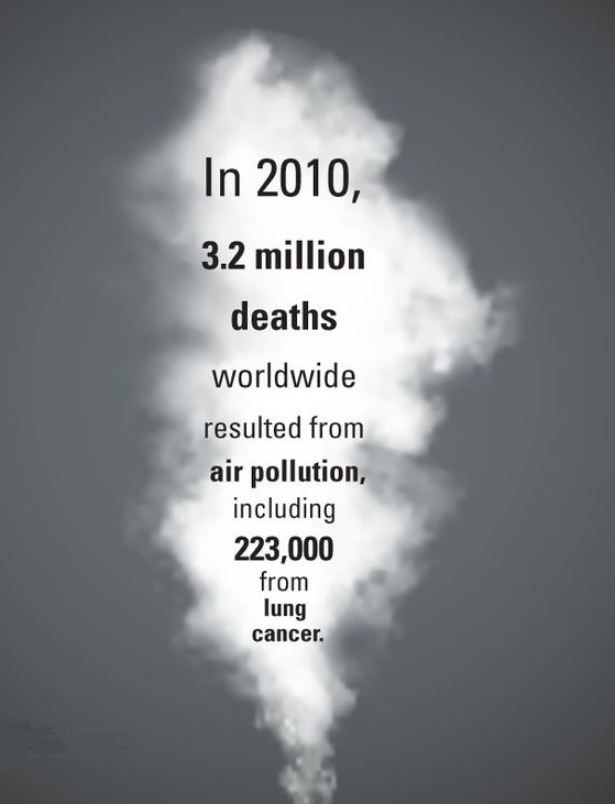 outdoor air pollution causes