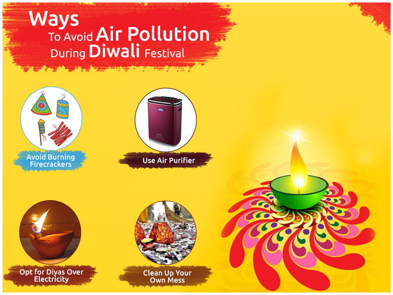 Preventive Ways to Avoid Air Pollution During Diwali Festival