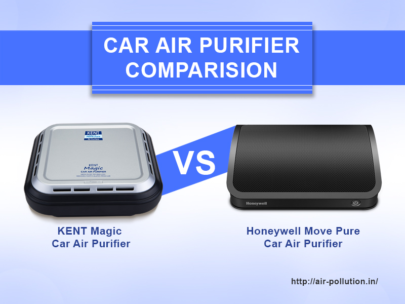 Comparison Between Kent Magic Car Air Purifier and Honeywell Move Pure air purifier